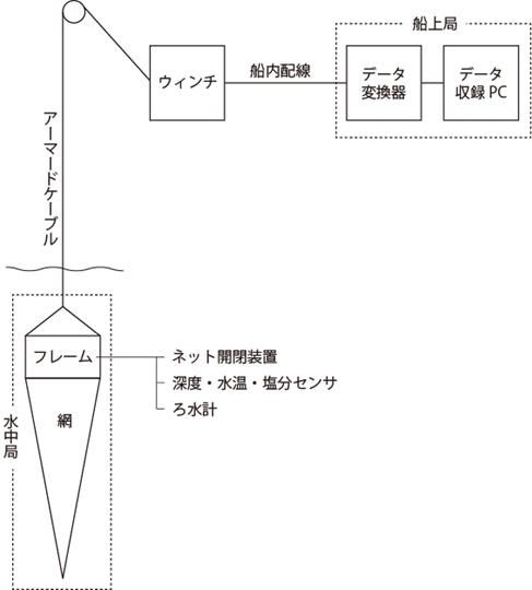 VMPS システム構成図