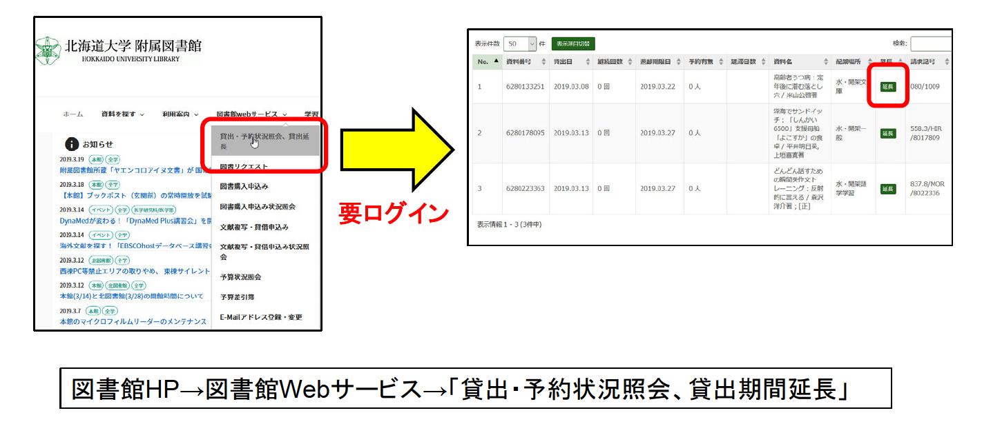 図書館webサービスについて