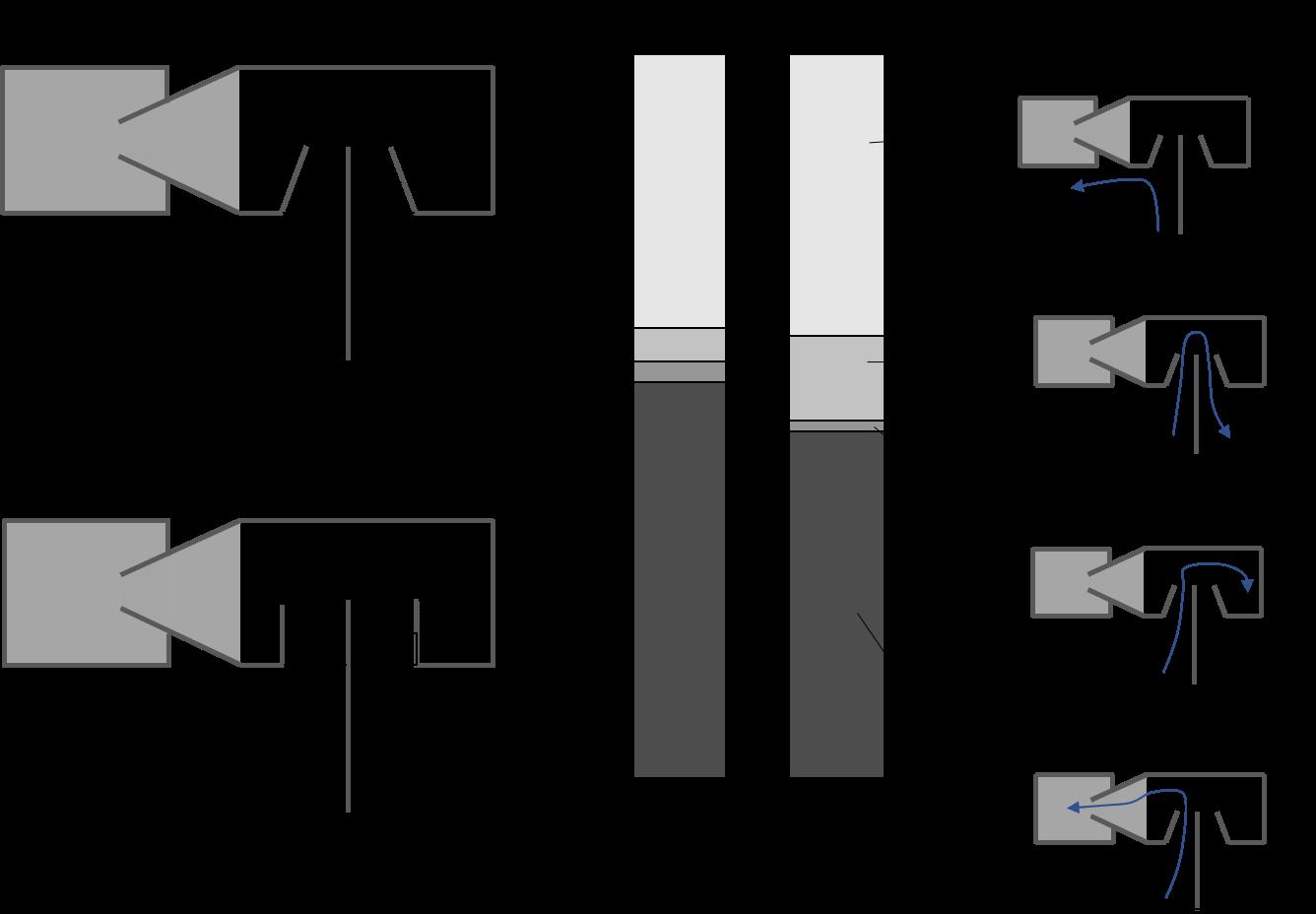 定置網シミュレーション結果