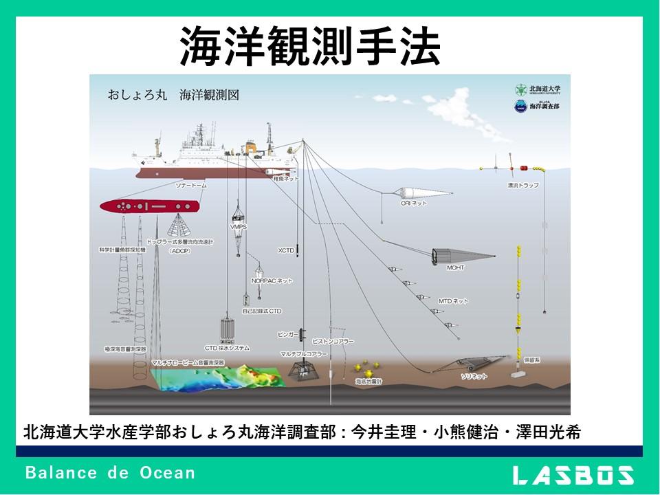 海洋観測手法