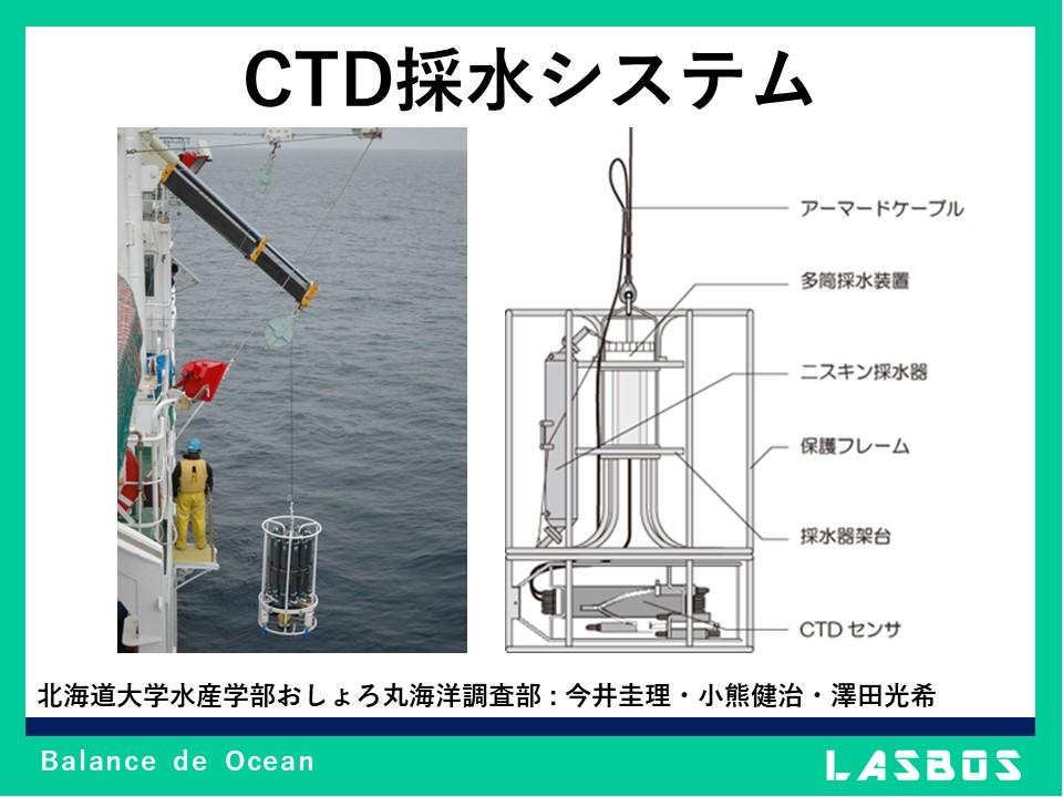 CTD採水システム