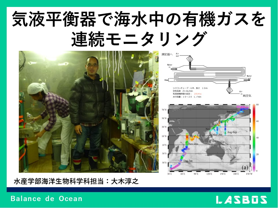 気液平衡器で海水中の有機ガスを連続モニタリング