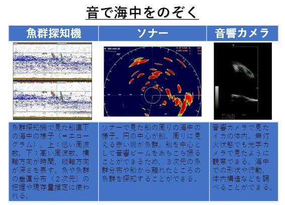 海洋音響学1