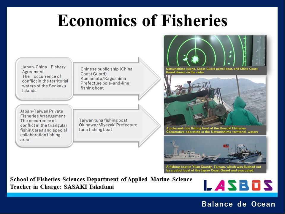Economics of Fisheries